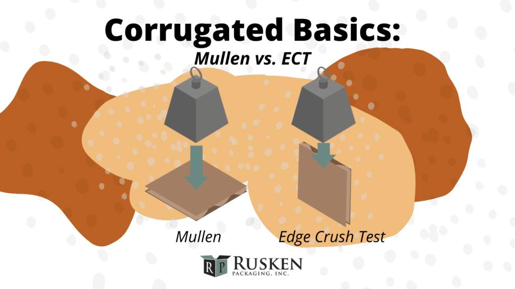 Corrugated Basics: Mullen vs ECT