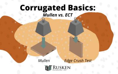 Corrugated Basics: Mullen Test VS. ECT